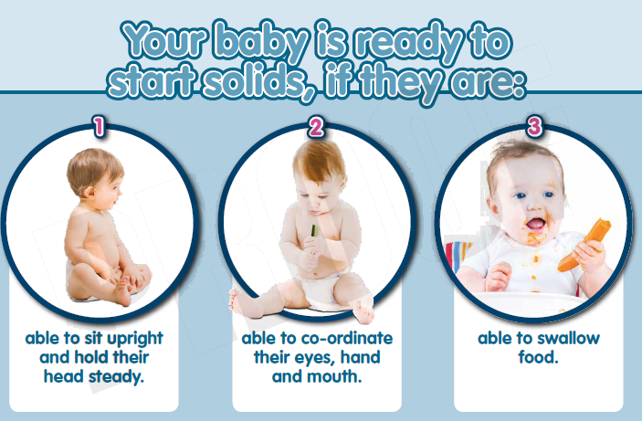 when and how to start solids